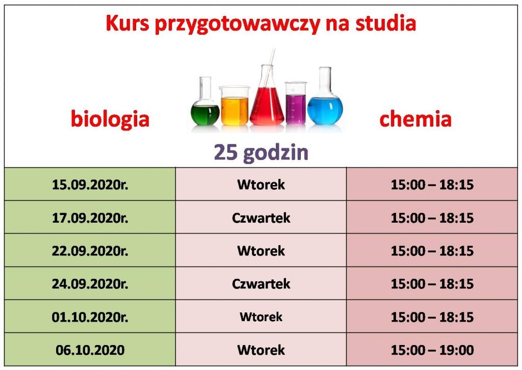 biologia chemia